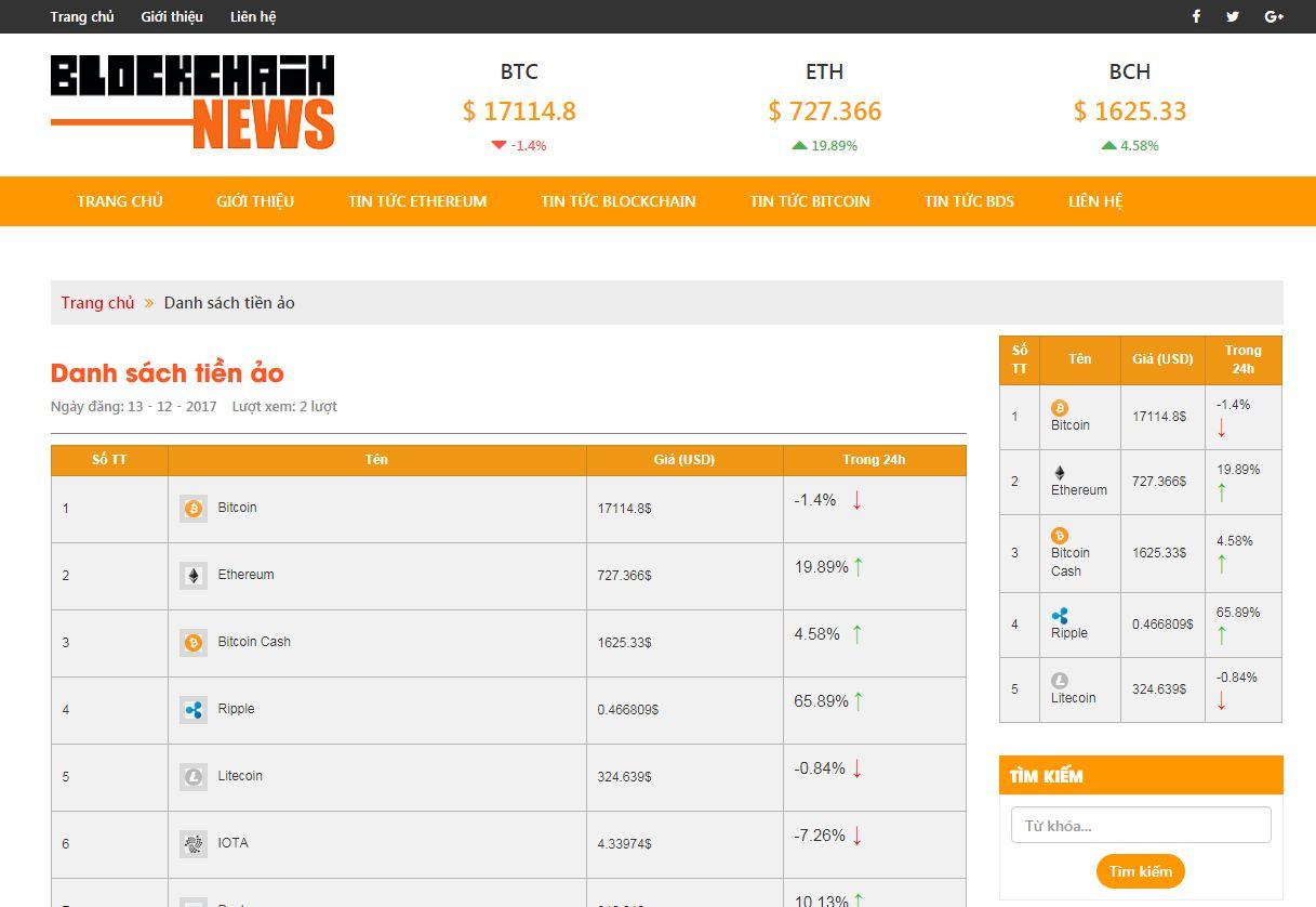 source code php website