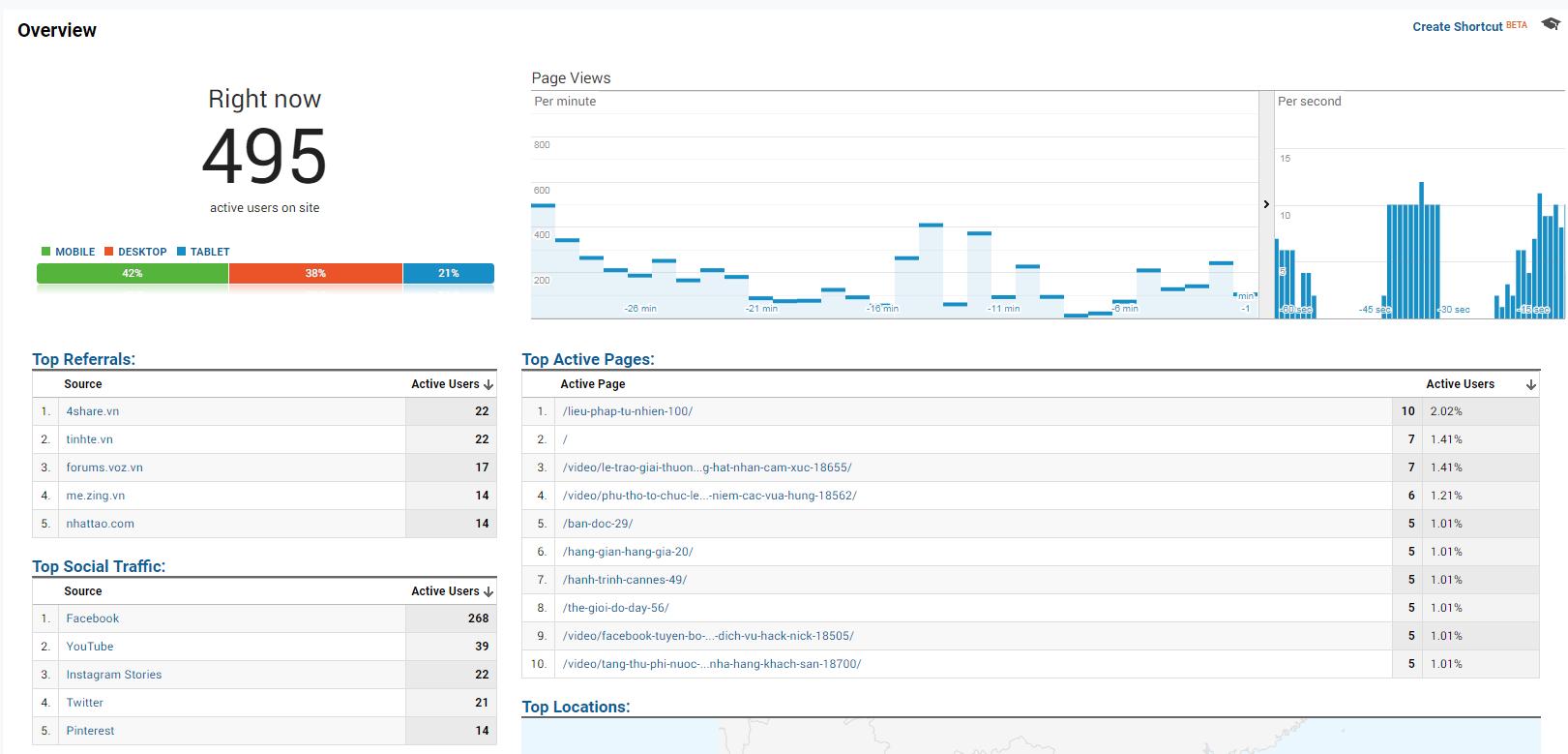 cụ tăng traffic cho website